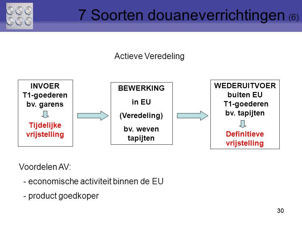 30 INVOER T1-goederen bv. garens Tijdelijke vrijstelling WEDERUITVOER buiten EU T1-goederen bv. tapijten Definitieve vrijstelling BEWERKING in EU (Ver