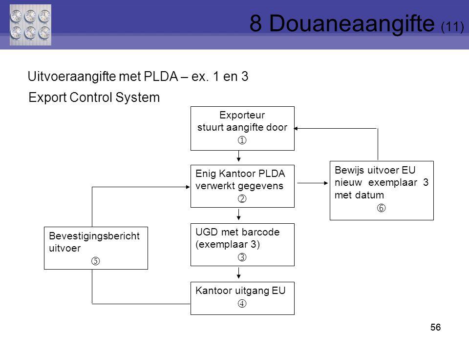 56 Uitvoeraangifte met PLDA – ex. 1 en 3 Exporteur stuurt aangifte door  Enig Kantoor PLDA verwerkt gegevens  UGD met barcode (exemplaar 3) Kantoor