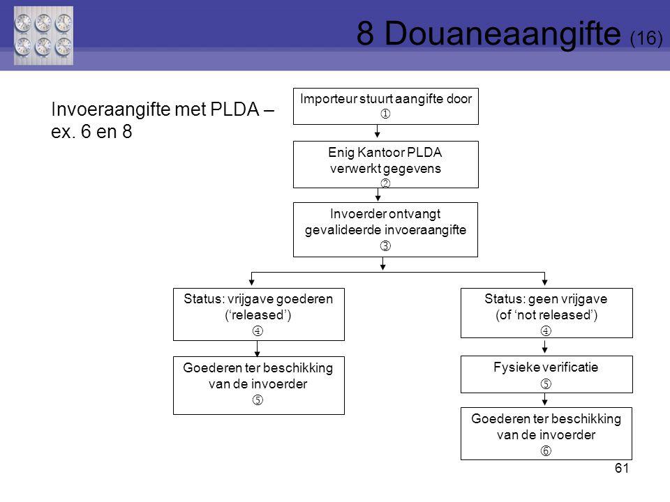 Importeur stuurt aangifte door  Enig Kantoor PLDA verwerkt gegevens  Invoerder ontvangt gevalideerde invoeraangifte Status: vrijgave goederen ('rele