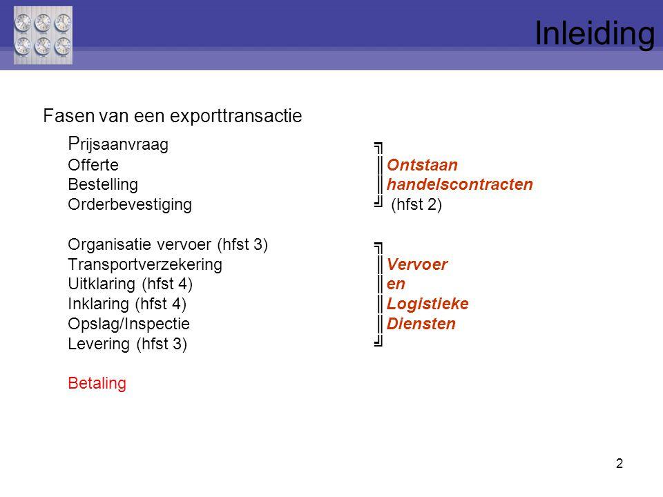 Fasen van een exporttransactie P rijsaanvraag╗ Offerte║Ontstaan Bestelling ║handelscontracten Orderbevestiging╝ (hfst 2) Organisatie vervoer (hfst 3)╗