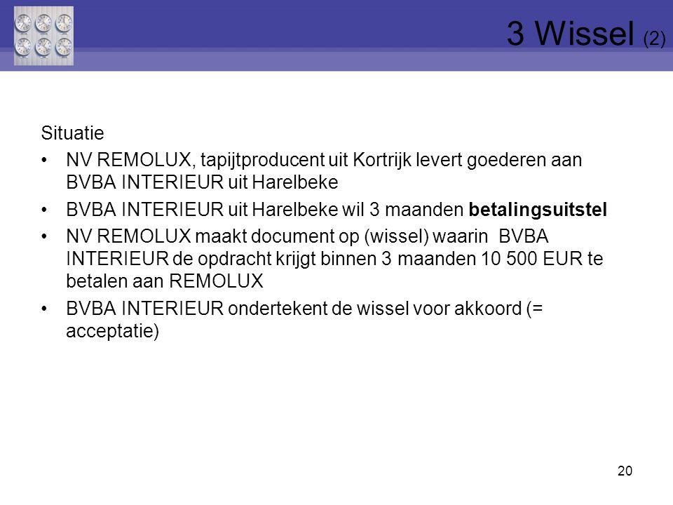 Situatie NV REMOLUX, tapijtproducent uit Kortrijk levert goederen aan BVBA INTERIEUR uit Harelbeke BVBA INTERIEUR uit Harelbeke wil 3 maanden betalingsuitstel NV REMOLUX maakt document op (wissel) waarin BVBA INTERIEUR de opdracht krijgt binnen 3 maanden 10 500 EUR te betalen aan REMOLUX BVBA INTERIEUR ondertekent de wissel voor akkoord (= acceptatie) 20 3 Wissel (2)