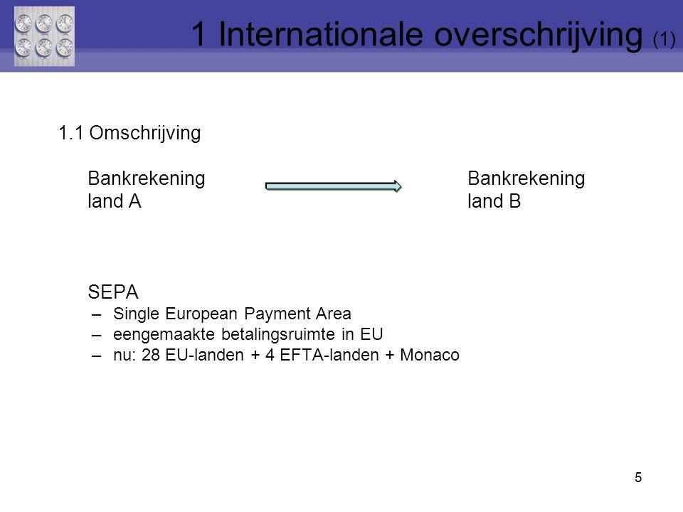 1.1 OmschrijvingBankrekening land Aland B SEPA –Single European Payment Area –eengemaakte betalingsruimte in EU –nu: 28 EU-landen + 4 EFTA-landen + Monaco 5 1 Internationale overschrijving (1)