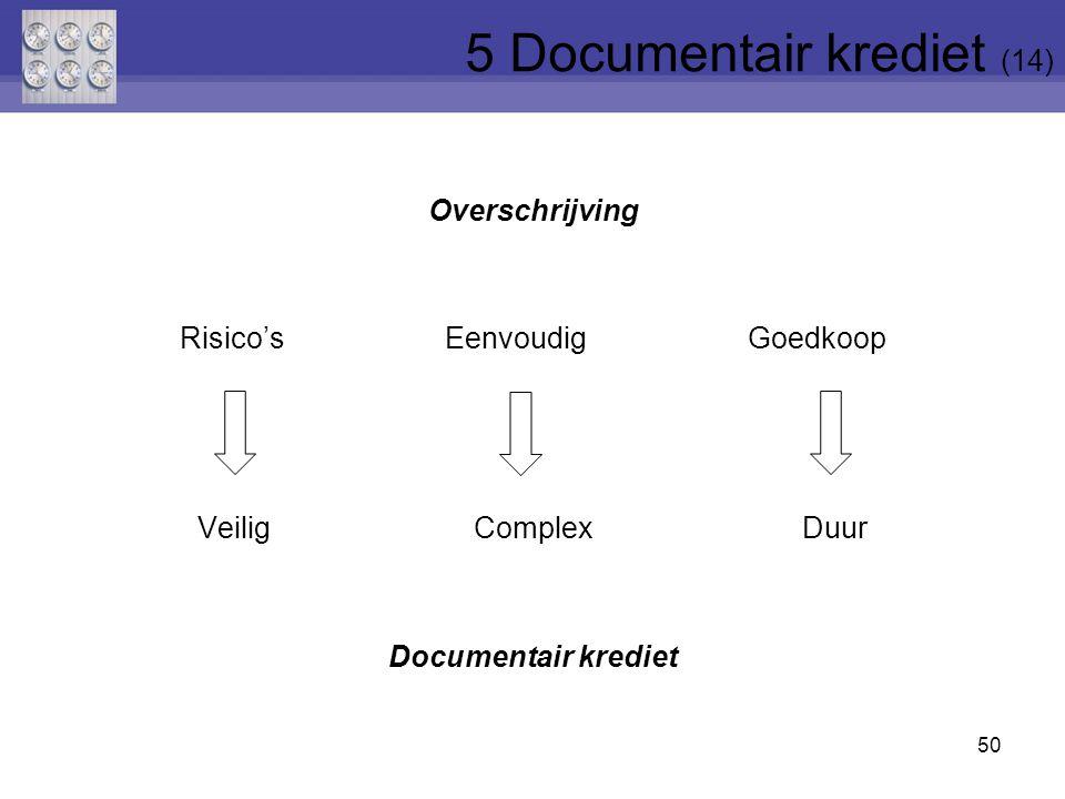 Overschrijving Risico's Eenvoudig Goedkoop Veilig Complex Duur Documentair krediet 50 5 Documentair krediet (14)