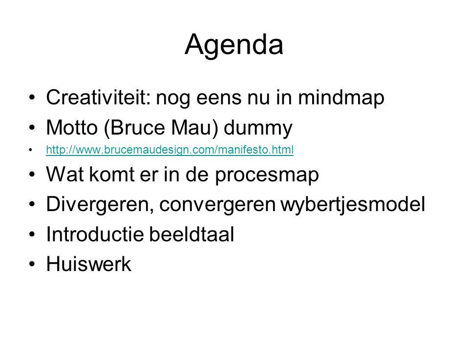Agenda Creativiteit: nog eens nu in mindmap Motto (Bruce Mau) dummy http://www.brucemaudesign.com/manifesto.html Wat komt er in de procesmap Divergere