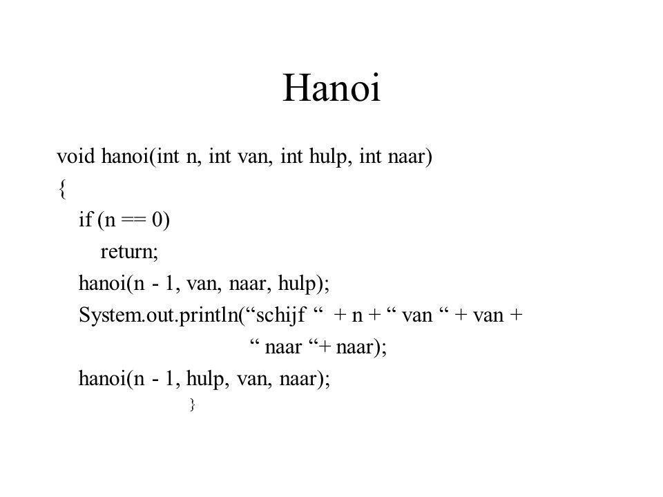 """Hanoi void hanoi(int n, int van, int hulp, int naar) { if (n == 0) return; hanoi(n - 1, van, naar, hulp); System.out.println(""""schijf """" + n + """" van """" +"""
