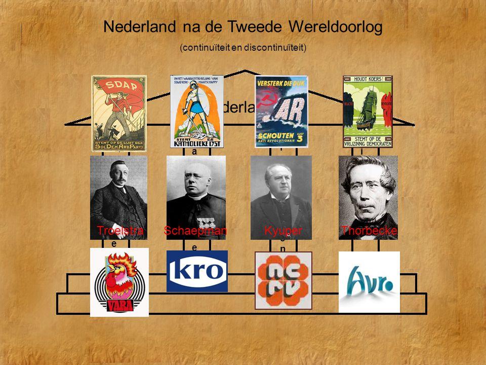 Nederland na de Tweede Wereldoorlog (continuïteit en discontinuïteit) Nederland S o c i a l i s t e n K a t h o l i e k e n P r o t s t a n t e n L i b e r a l e n TroelstraSchaepmanKyuperThorbecke