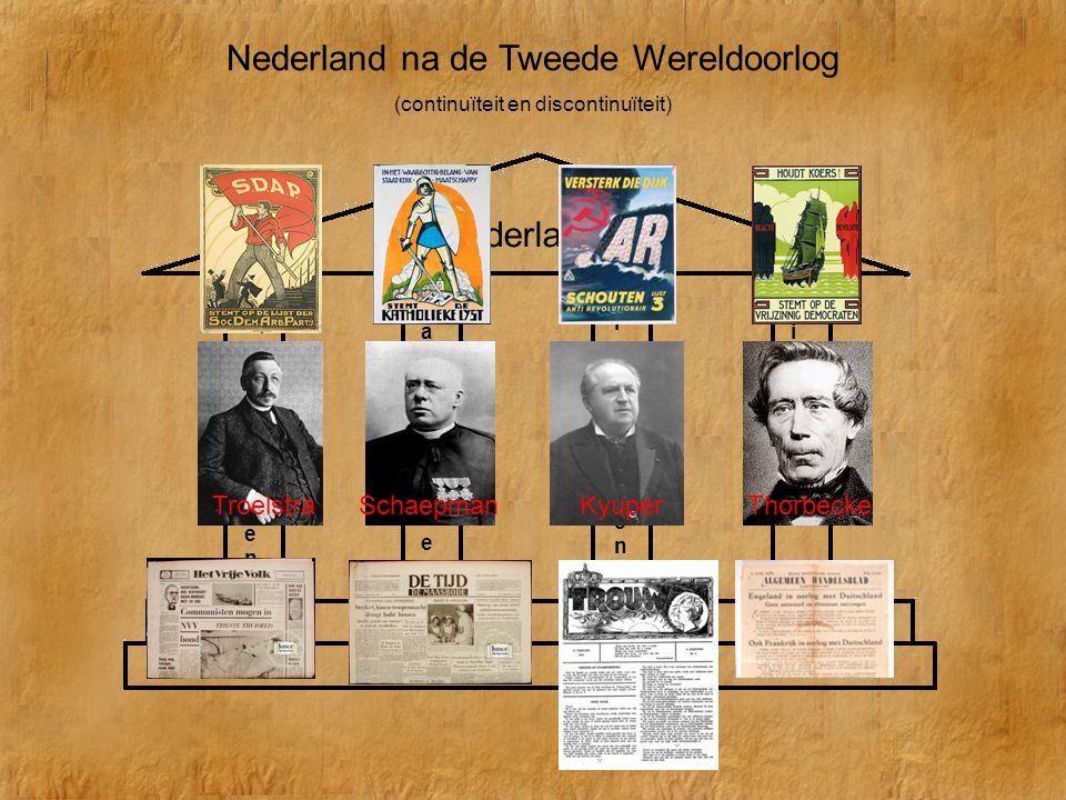 Nederland na de Tweede Wereldoorlog (continuïteit en discontinuïteit) Nederland SocialistenSocialisten KatholiekenKatholieken ProtstantenProtstanten L