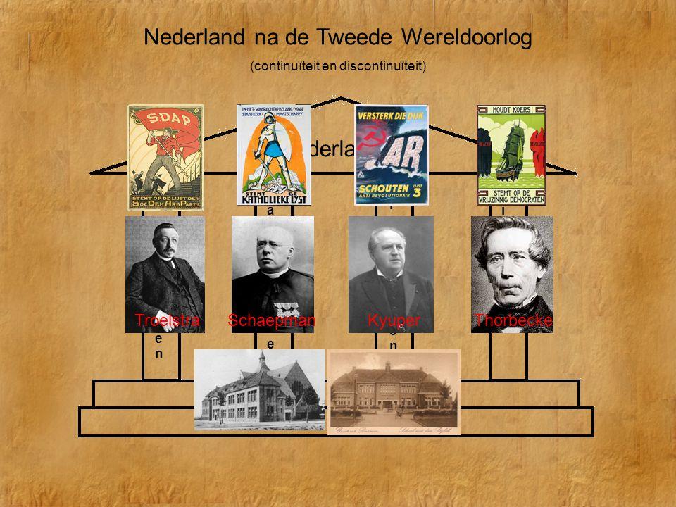 Nederland na de Tweede Wereldoorlog (continuïteit en discontinuïteit) Nederland SocialistenSocialisten KatholiekenKatholieken ProtstantenProtstanten LiberalenLiberalen TroelstraSchaepmanKyuperThorbecke