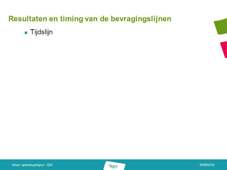 Resultaten en timing van de bevragingslijnen Tijdslijn 19/09/2012 Intern opleidingstraject - GDI