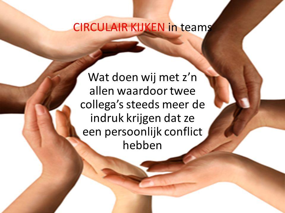 CIRCULAIR KIJKEN in teams Wat doen wij met z'n allen waardoor twee collega's steeds meer de indruk krijgen dat ze een persoonlijk conflict hebben