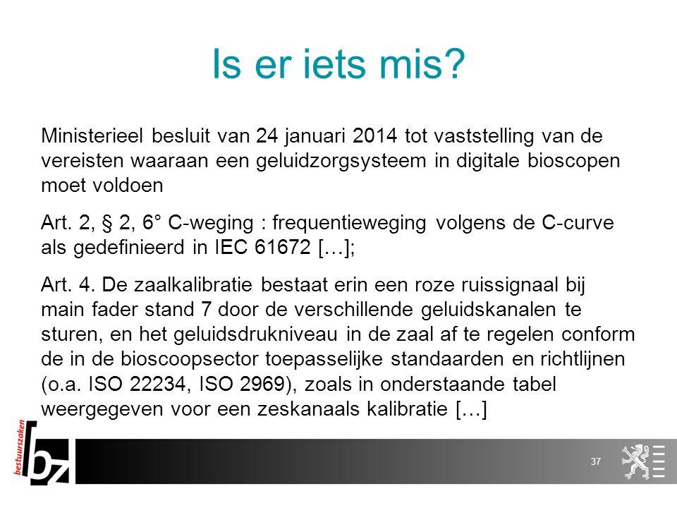 Is er iets mis? Ministerieel besluit van 24 januari 2014 tot vaststelling van de vereisten waaraan een geluidzorgsysteem in digitale bioscopen moet vo
