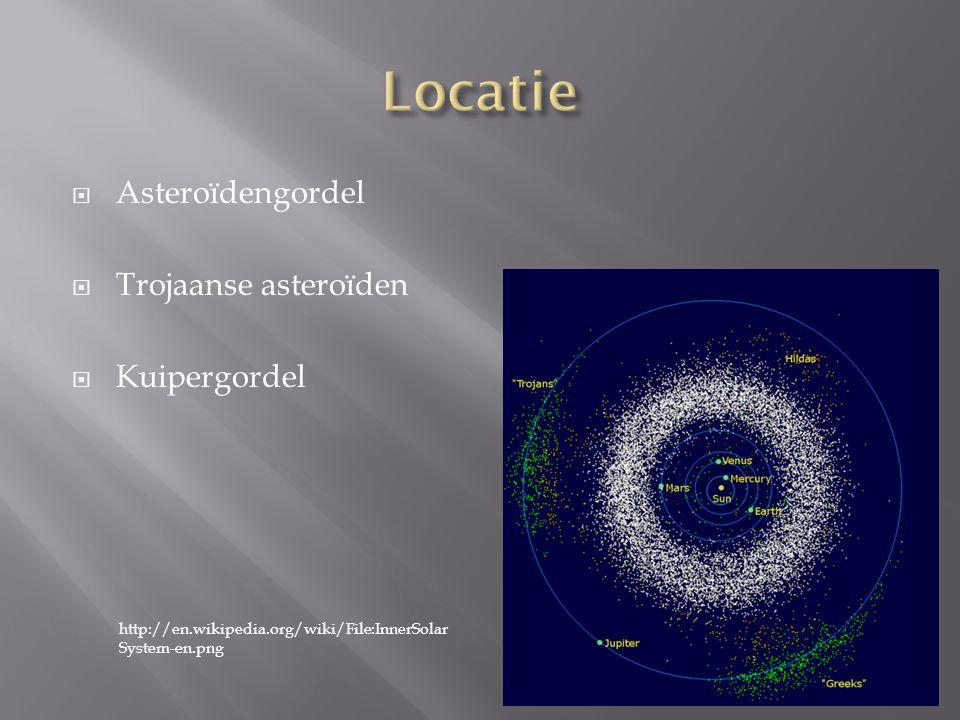  Asteroïdengordel  Trojaanse asteroïden  Kuipergordel http://en.wikipedia.org/wiki/File:InnerSolar System-en.png