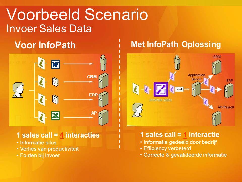 Voorbeeld Scenario Invoer Sales Data Voor InfoPath Met InfoPath Oplossing 1 sales call = 4 interacties Informatie silos Verlies van productiviteit Fouten bij invoer 1 sales call = 1 interactie Informatie gedeeld door bedrijf Efficiency verbeterd Correcte & gevalideerde informatie CRM ERP AP