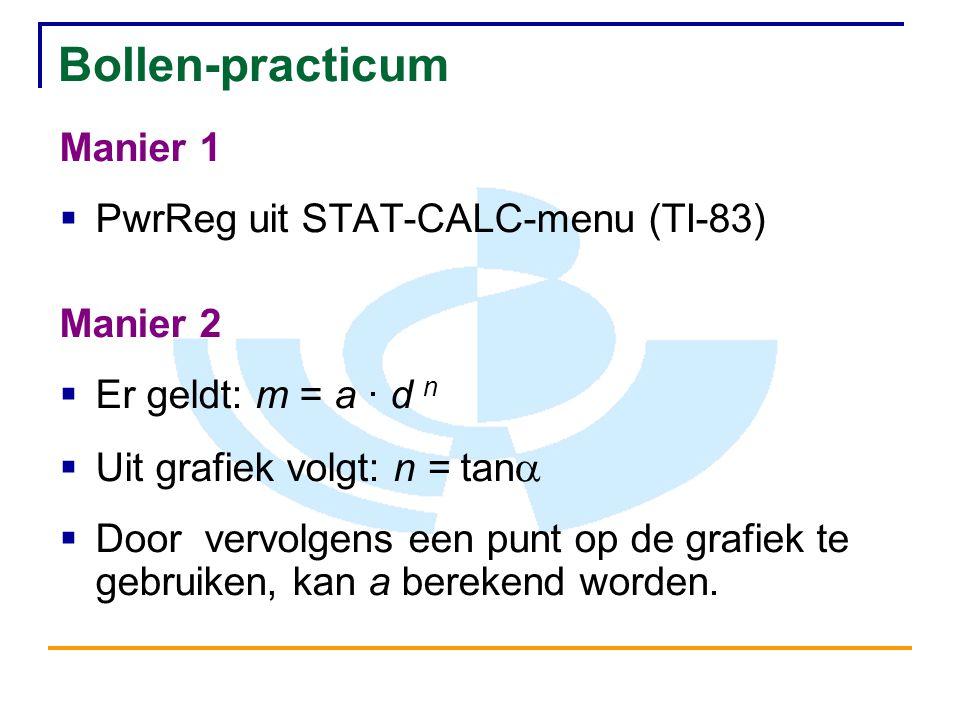 Bollen-practicum Manier 1  PwrReg uit STAT-CALC-menu (TI-83) Manier 2  Er geldt: m = a ∙ d n  Uit grafiek volgt: n = tan   Door vervolgens een pu