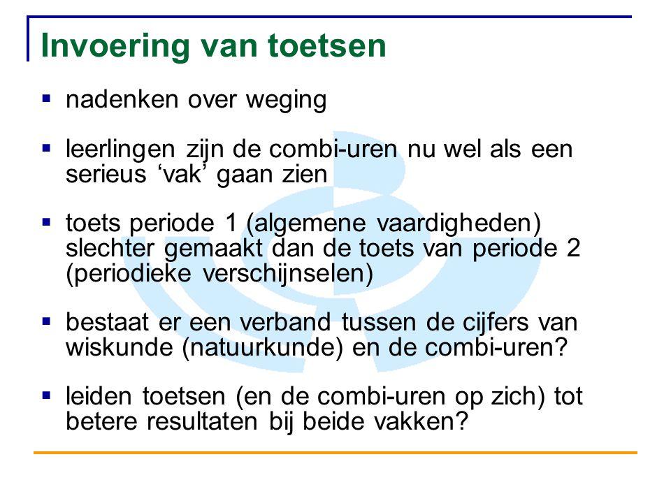 Invoering van toetsen  nadenken over weging  leerlingen zijn de combi-uren nu wel als een serieus 'vak' gaan zien  toets periode 1 (algemene vaardi