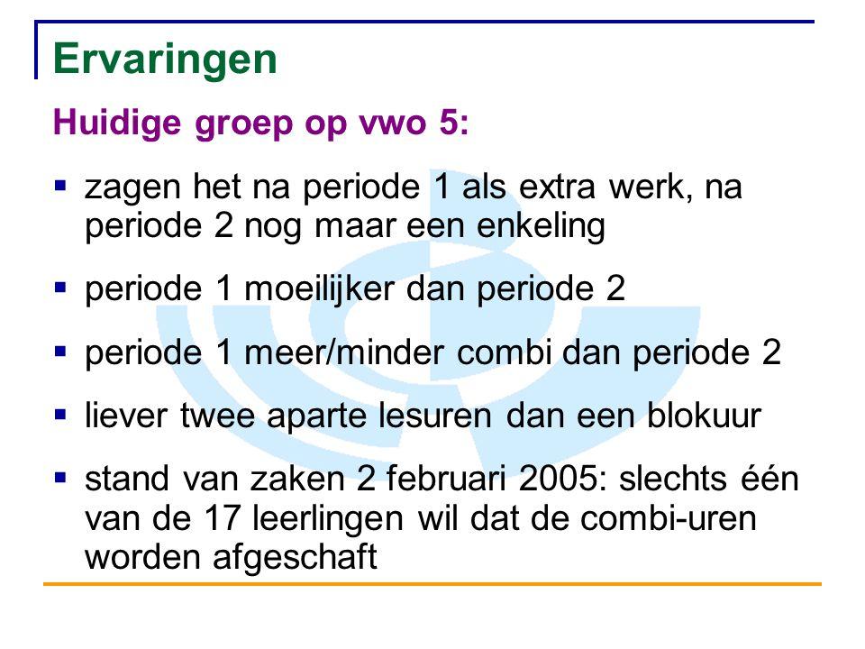 Ervaringen Huidige groep op vwo 5:  zagen het na periode 1 als extra werk, na periode 2 nog maar een enkeling  periode 1 moeilijker dan periode 2 