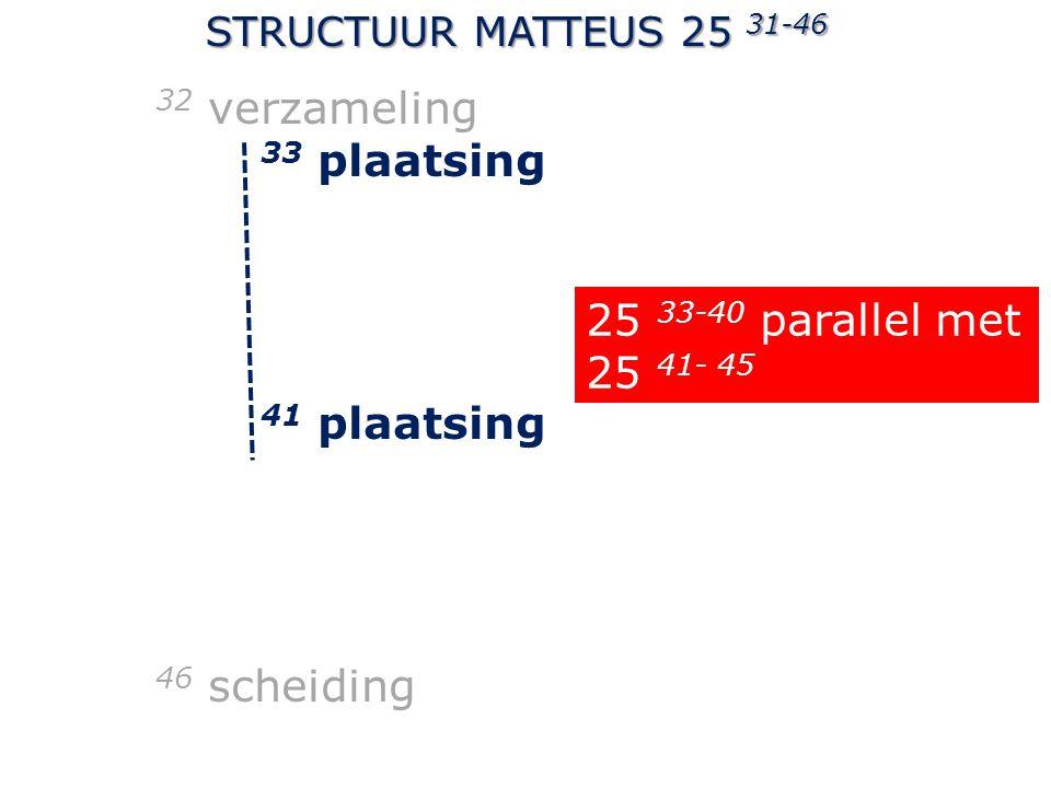32 verzameling 33 plaatsing 34 rechterhand – gezegend 35,36 reden 37-39 vragen 40 antwoord 41 plaatsing 41 linkerhand- vervloekt 42,43 reden 44 vragen 45 antwoord 46 scheiding STRUCTUUR MATTEUS 25 31-46 25 33-40 parallel met 25 41- 45