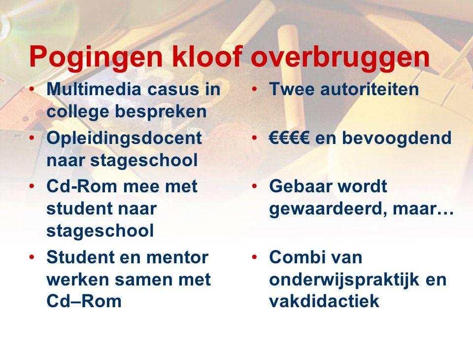 Leernetwerk met expertise op Cd-Rom Maaike Vervoort Lid Kenniskring Nederlands Onderwijspraktijk en vakdidactiek Mentor en student werken samen m.b.v.