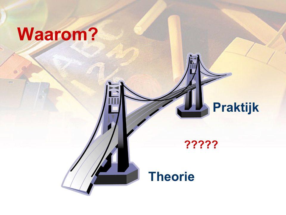Waarom? Theorie Praktijk ?????