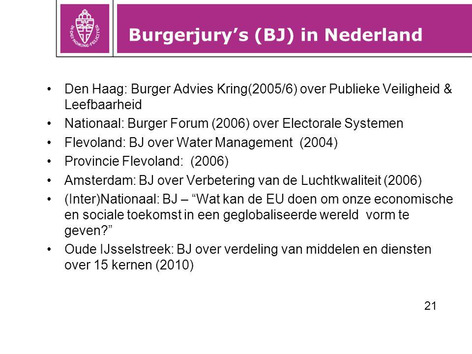 Burgerjury's (BJ) in Nederland Den Haag: Burger Advies Kring(2005/6) over Publieke Veiligheid & Leefbaarheid Nationaal: Burger Forum (2006) over Elect