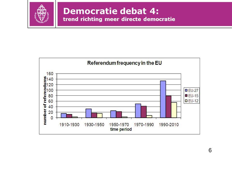 Democratie debat 4: trend richting meer directe democratie 6