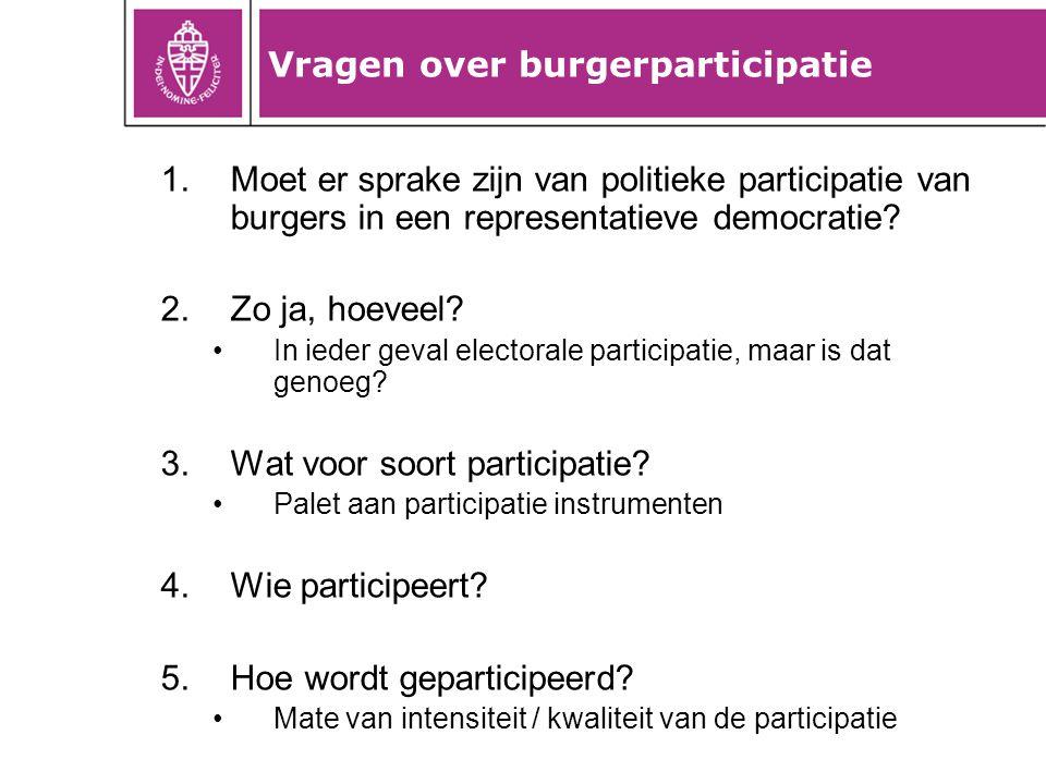 Vragen over burgerparticipatie 1.Moet er sprake zijn van politieke participatie van burgers in een representatieve democratie? 2.Zo ja, hoeveel? In ie