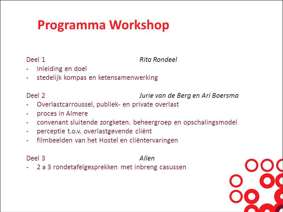 Programma Workshop Deel 1Rita Rondeel -Inleiding en doel -stedelijk kompas en ketensamenwerking Deel 2Jurie van de Berg en Ari Boersma -Overlastcarroussel, publiek- en private overlast -proces in Almere -convenant sluitende zorgketen.