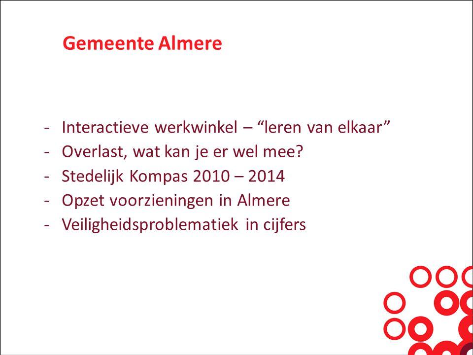 Gemeente Almere -Interactieve werkwinkel – leren van elkaar -Overlast, wat kan je er wel mee.