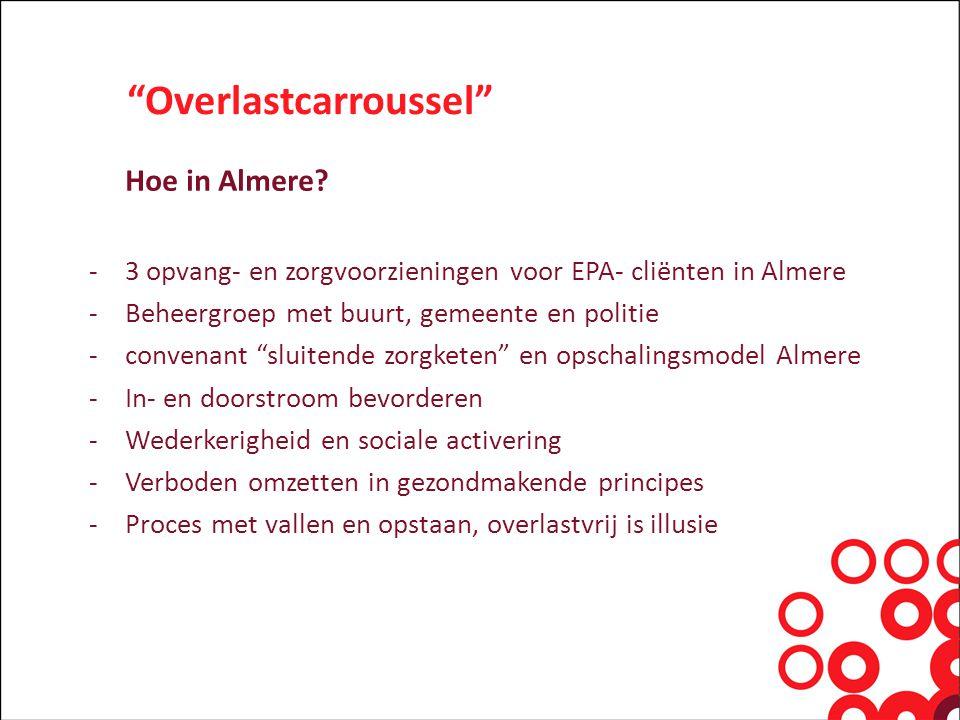 Overlastcarroussel Hoe in Almere.