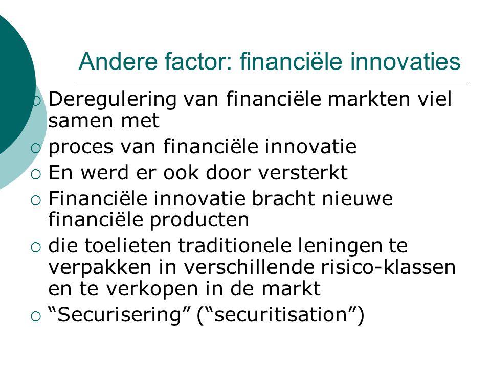 Andere factor: financiële innovaties  Deregulering van financiële markten viel samen met  proces van financiële innovatie  En werd er ook door versterkt  Financiële innovatie bracht nieuwe financiële producten  die toelieten traditionele leningen te verpakken in verschillende risico-klassen en te verkopen in de markt  Securisering ( securitisation )