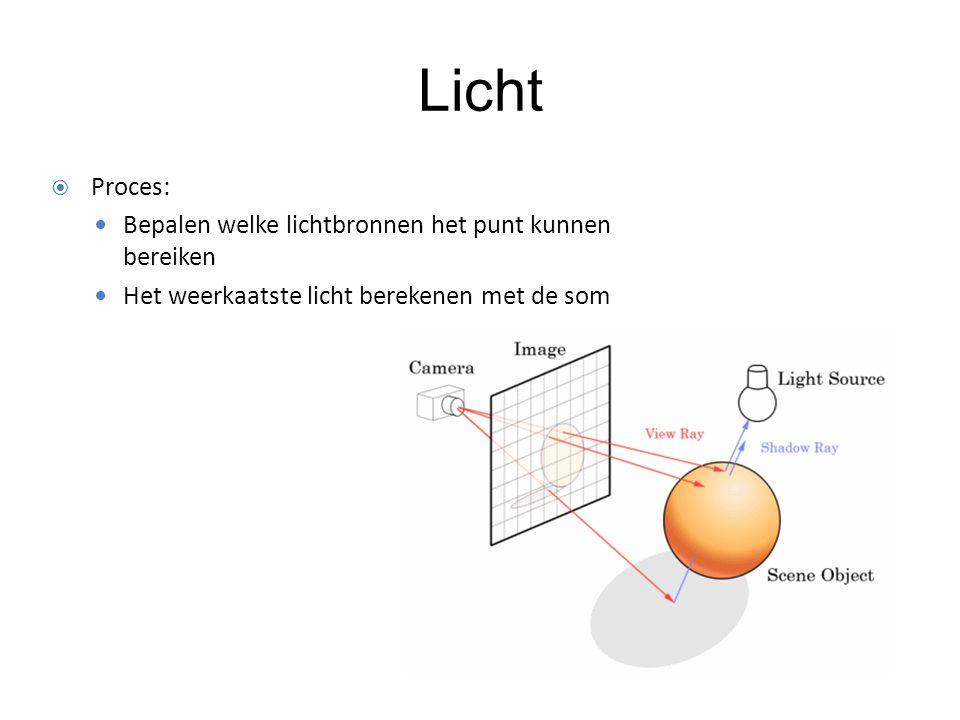 Licht  Proces: Bepalen welke lichtbronnen het punt kunnen bereiken Het weerkaatste licht berekenen met de som