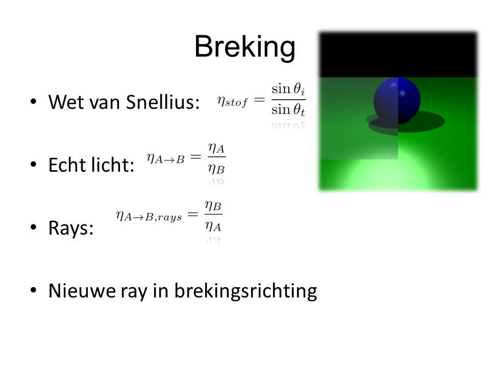 Breking Wet van Snellius: Echt licht: Rays: Nieuwe ray in brekingsrichting