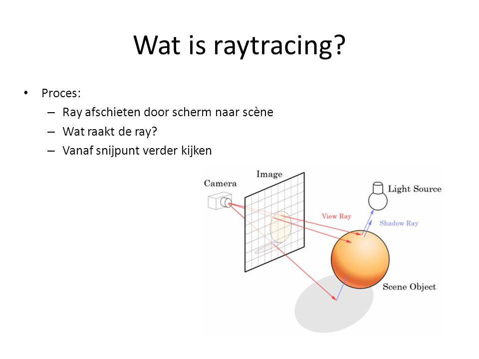 Voorbeelden Raytracer zonder licht – Allereerste versie Met belichting Met reflectie Met breking en transparantie