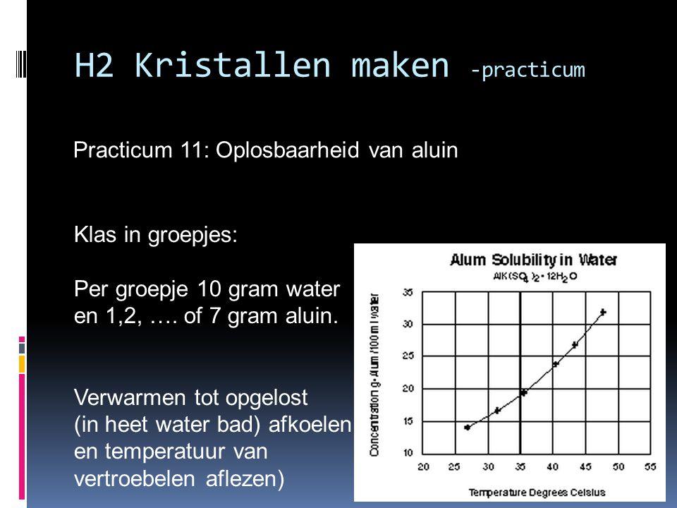 Practicum 11: Oplosbaarheid van aluin H2 Kristallen maken -practicum Klas in groepjes: Per groepje 10 gram water en 1,2, …. of 7 gram aluin. Verwarmen