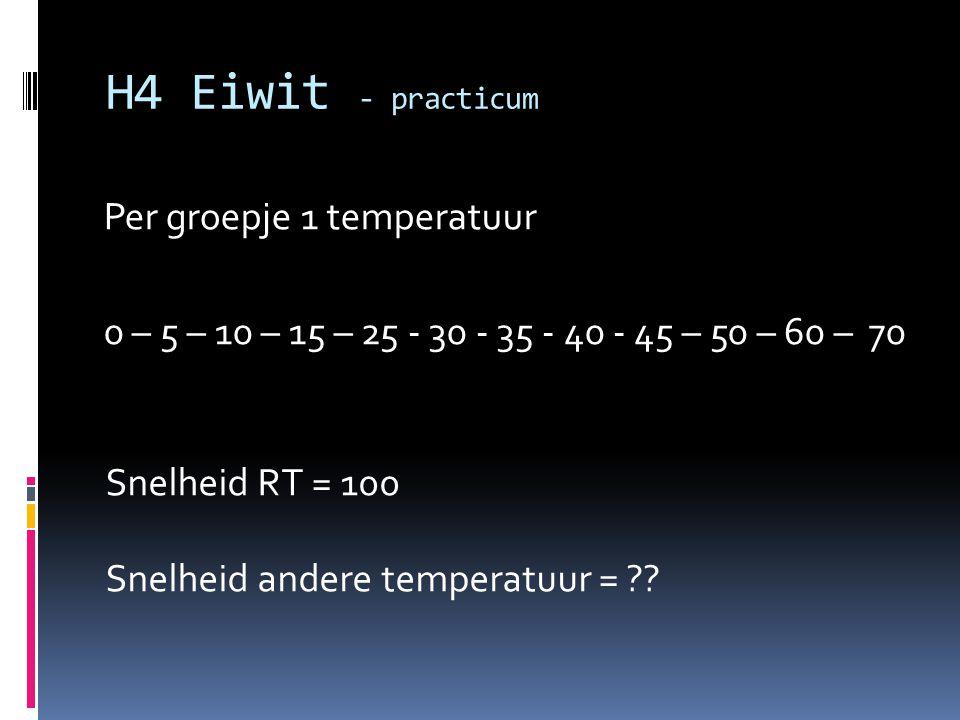 Per groepje 1 temperatuur 0 – 5 – 10 – 15 – 25 - 30 - 35 - 40 - 45 – 50 – 60 – 70 H4 Eiwit - practicum Snelheid RT = 100 Snelheid andere temperatuur =