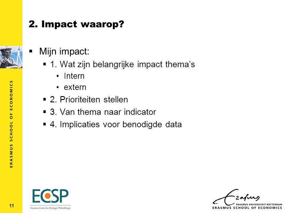 2. Impact waarop.  Mijn impact:  1. Wat zijn belangrijke impact thema's Intern extern  2.