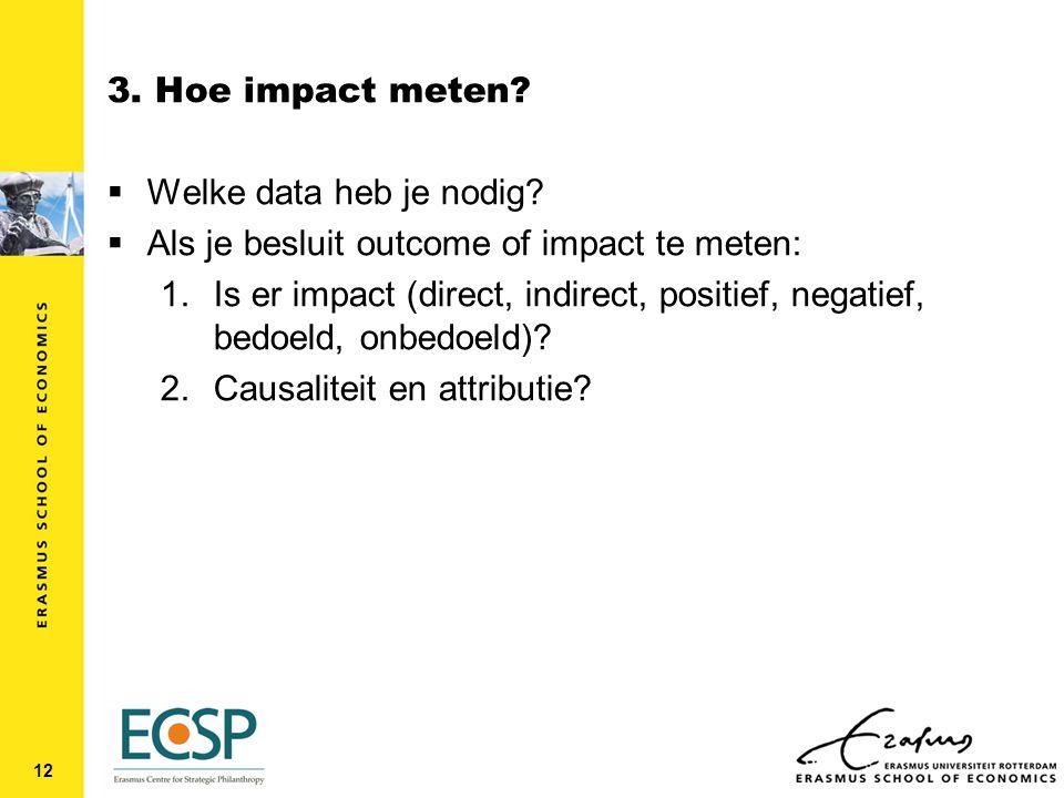 3. Hoe impact meten.  Welke data heb je nodig.