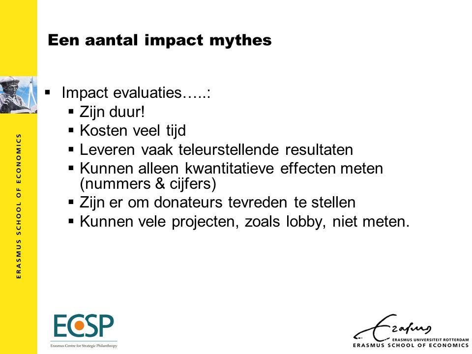 Een aantal impact mythes  Impact evaluaties…..:  Zijn duur.