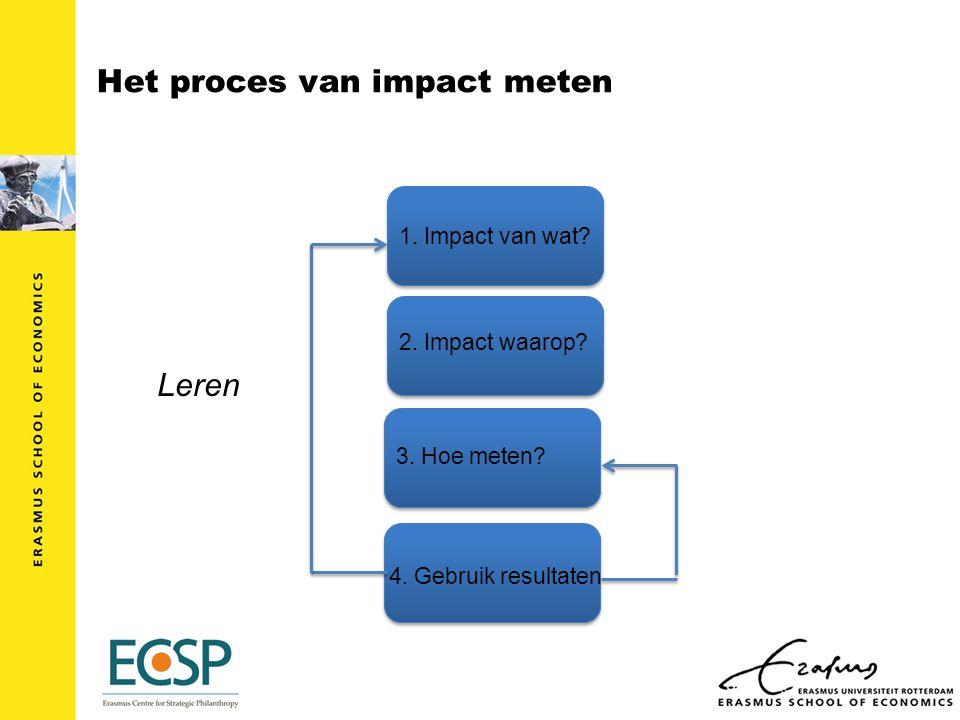 Het proces van impact meten Leren 1. Impact van wat.