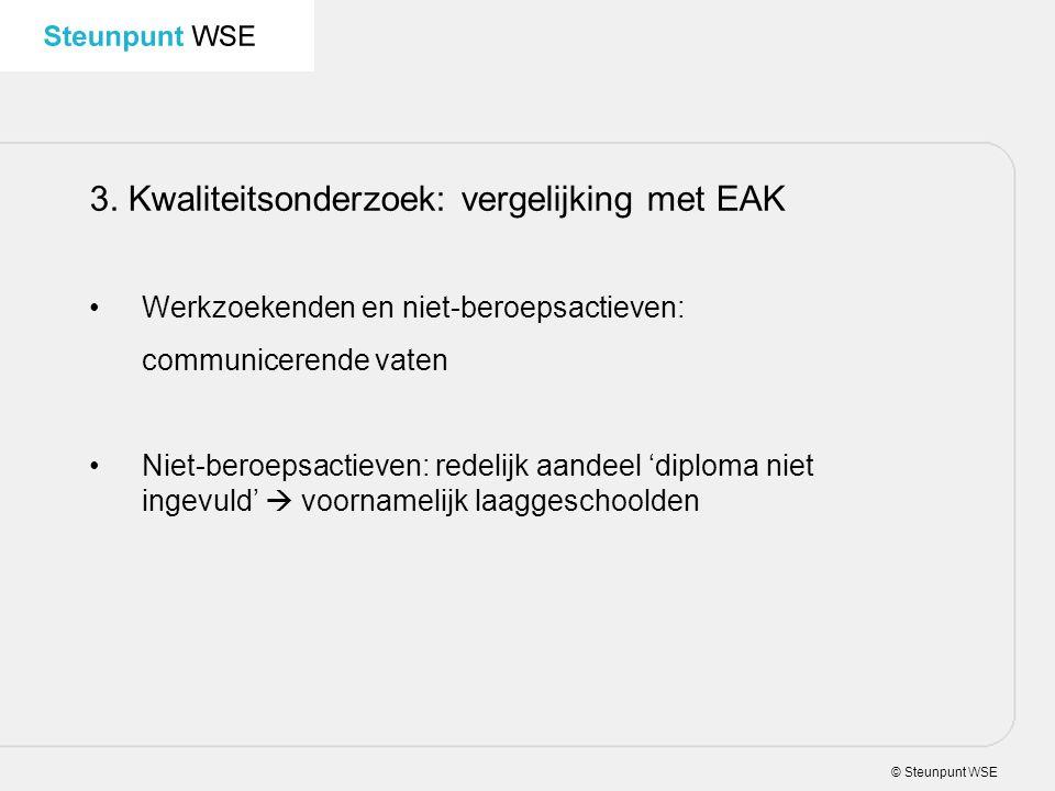 © Steunpunt WSE 3. Kwaliteitsonderzoek: vergelijking met EAK Werkzoekenden en niet-beroepsactieven: communicerende vaten Niet-beroepsactieven: redelij