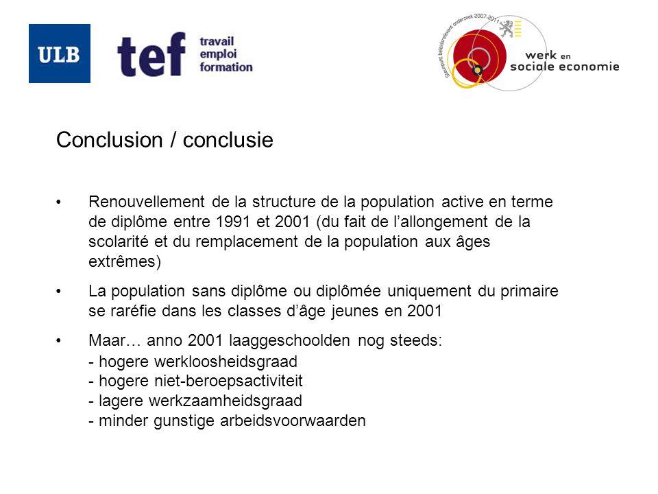 Conclusion / conclusie Renouvellement de la structure de la population active en terme de diplôme entre 1991 et 2001 (du fait de l'allongement de la s
