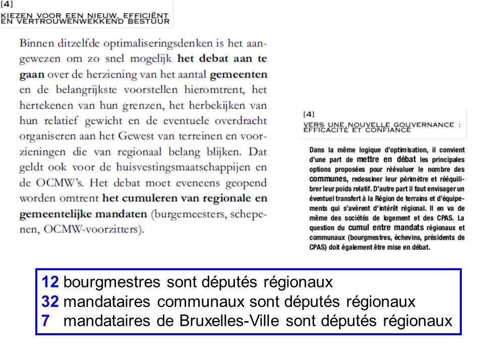 12 bourgmestres sont députés régionaux 32 mandataires communaux sont députés régionaux 7 mandataires de Bruxelles-Ville sont députés régionaux