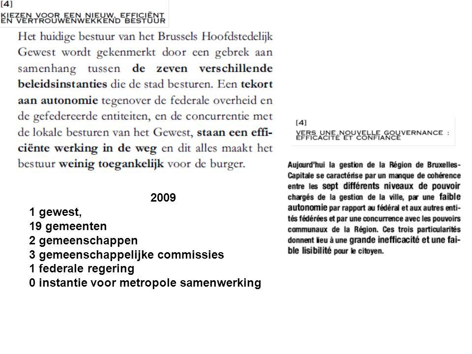 2009 1 gewest, 19 gemeenten 2 gemeenschappen 3 gemeenschappelijke commissies 1 federale regering 0 instantie voor metropole samenwerking