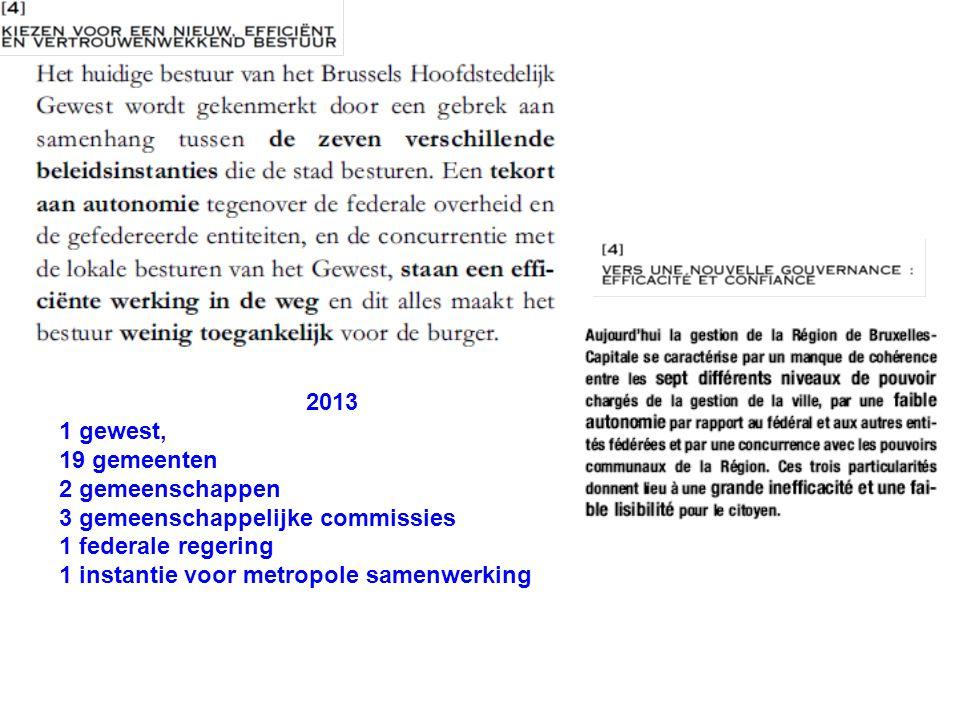 2013 1 gewest, 19 gemeenten 2 gemeenschappen 3 gemeenschappelijke commissies 1 federale regering 1 instantie voor metropole samenwerking