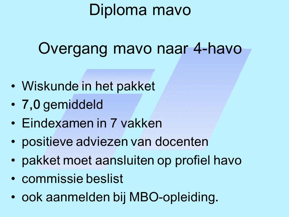 Diploma mavo Overgang mavo naar 4-havo Wiskunde in het pakket 7,0 gemiddeld Eindexamen in 7 vakken positieve adviezen van docenten pakket moet aansluiten op profiel havo commissie beslist ook aanmelden bij MBO-opleiding.