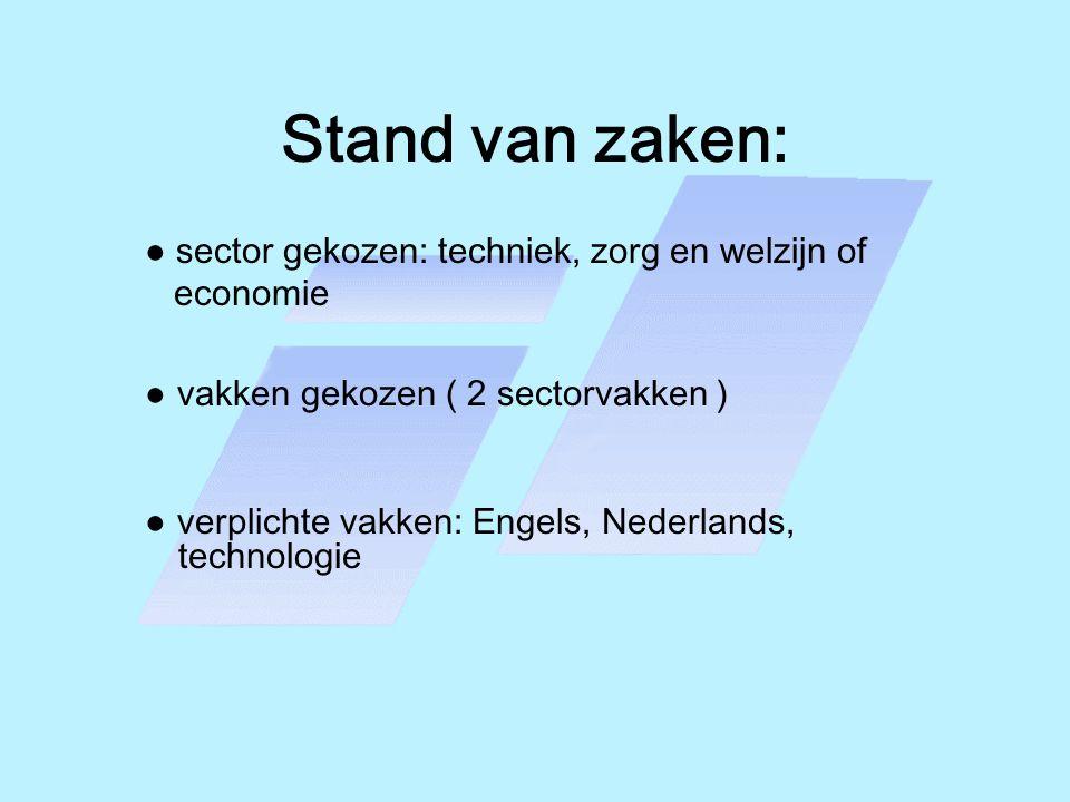 Stand van zaken: ● sector gekozen: techniek, zorg en welzijn of economie ● vakken gekozen ( 2 sectorvakken ) ● verplichte vakken: Engels, Nederlands, technologie