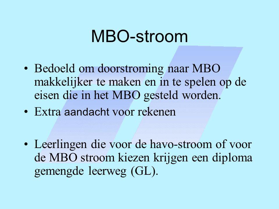 MBO-stroom Bedoeld om doorstroming naar MBO makkelijker te maken en in te spelen op de eisen die in het MBO gesteld worden. Extra aandacht voor rekene