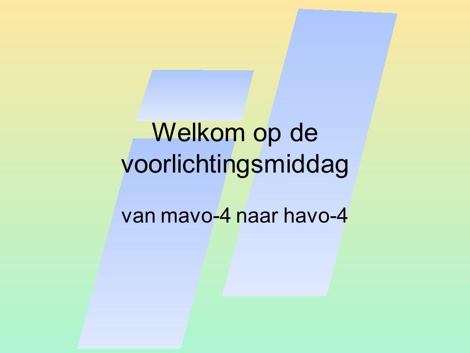 Welkom op de voorlichtingsmiddag van mavo-4 naar havo-4