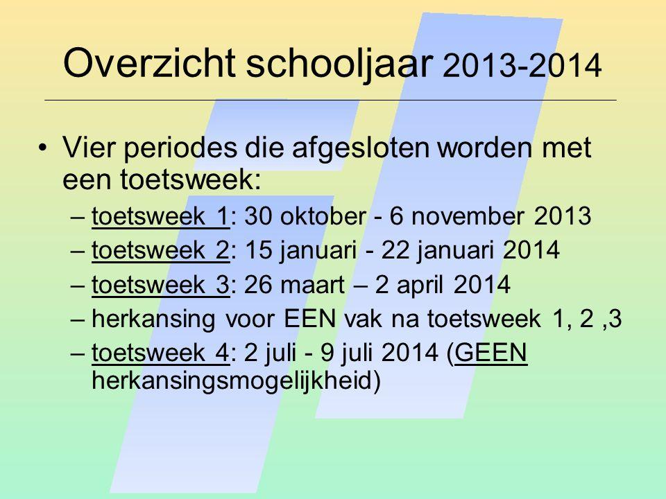 Overzicht schooljaar 2013-2014 Vier periodes die afgesloten worden met een toetsweek: –toetsweek 1: 30 oktober - 6 november 2013 –toetsweek 2: 15 januari - 22 januari 2014 –toetsweek 3: 26 maart – 2 april 2014 –herkansing voor EEN vak na toetsweek 1, 2,3 –toetsweek 4: 2 juli - 9 juli 2014 (GEEN herkansingsmogelijkheid)