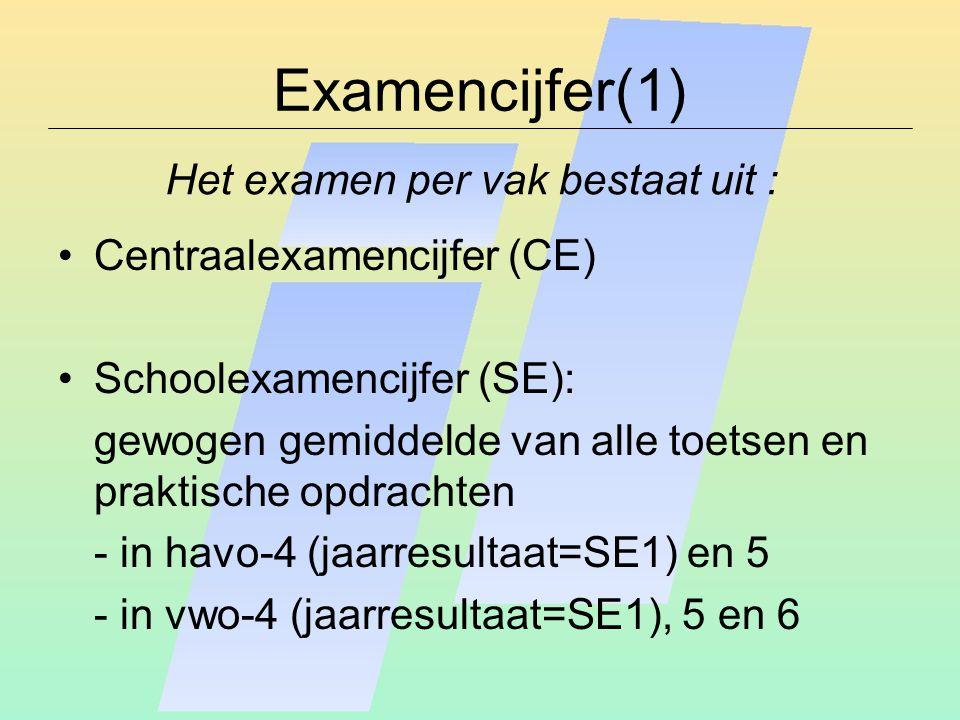 Examencijfer(1) Centraalexamencijfer (CE) Schoolexamencijfer (SE): gewogen gemiddelde van alle toetsen en praktische opdrachten - in havo-4 (jaarresultaat=SE1) en 5 - in vwo-4 (jaarresultaat=SE1), 5 en 6 Het examen per vak bestaat uit :